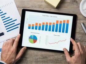 互联网营销培训费用是多少?哪些内容是必学课程?