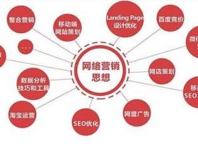 网络营销培训课程怎么入门?零基础学网络营销的捷径解析!