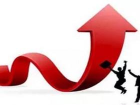 主动涨价营销策略最大的好处是筛选优质客户!【营销价格策略】