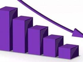 网站SEO越来越难做,关键词排名难做的原因是什么?