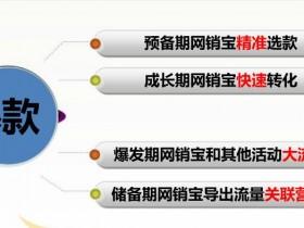 阿里巴巴网销宝需要投入多少,生产厂家用网销宝合算吗?