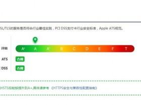https检查PCI DSS不合规,如何正确部署HTTPS证书